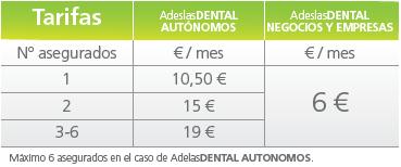 adeslas-dental-pymes